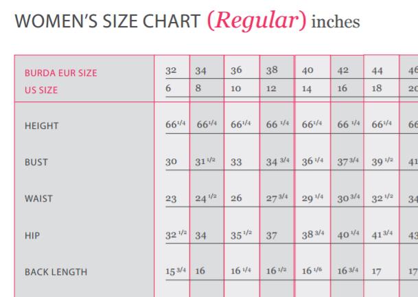 burda sizes